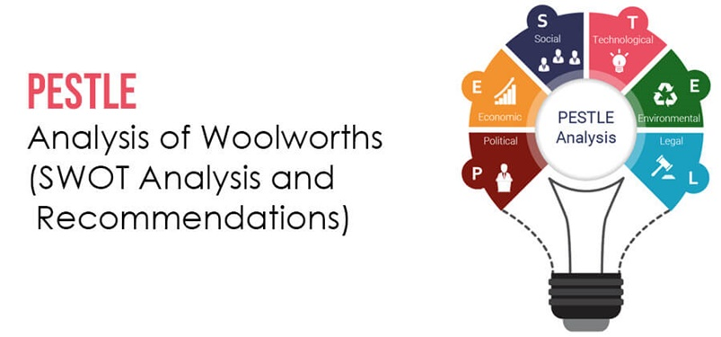 PESTLE Analysis of Woolworths (SWOT Analysis and recommendations)